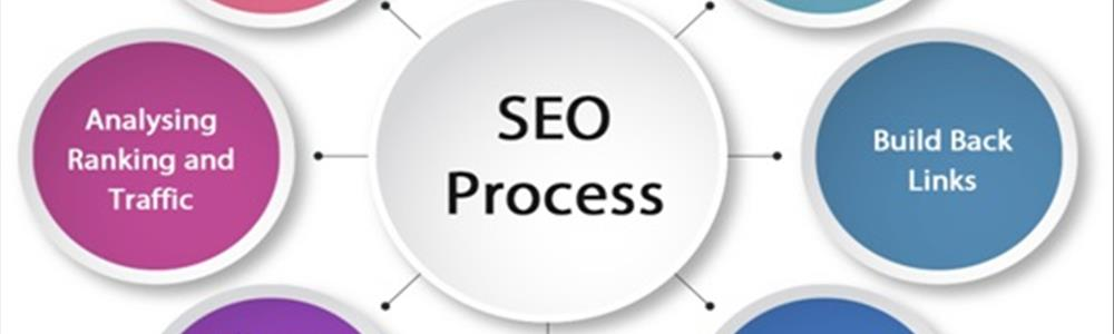 Learn SEO Audit Process to boost your Google Ranking