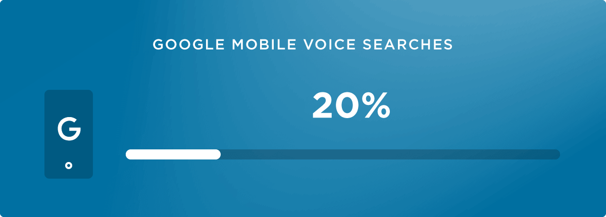 chapter-1-google-mobile-voice-searches